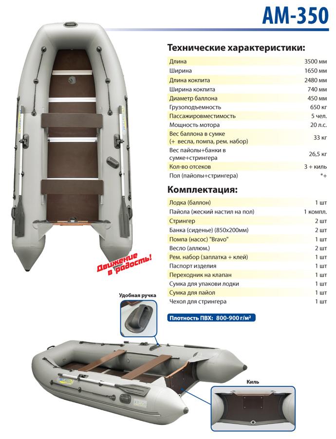 адмирал лодки характеристики